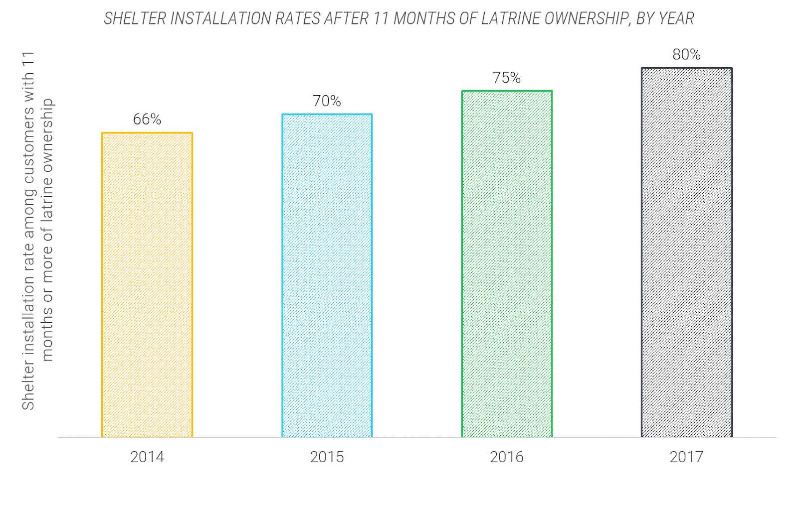 3124 Idecam Installation Rates Year