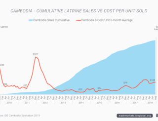 3181 Idecam Cumulative Sales Source 1 Bug